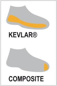 Kevlar composite